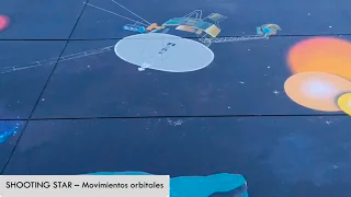Movimientos orbitales (Satélites en la investigación)